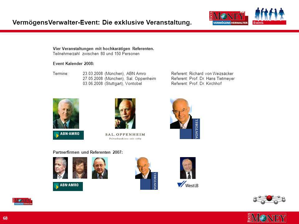 68 VermögensVerwalter-Event: Die exklusive Veranstaltung.