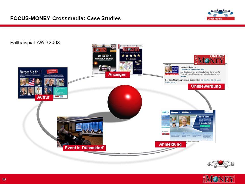 82 FOCUS-MONEY Crossmedia: Case Studies Fallbeispiel: AWD 2008 Anzeigen Onlinewerbung Anmeldung Event in Düsseldorf Aufruf