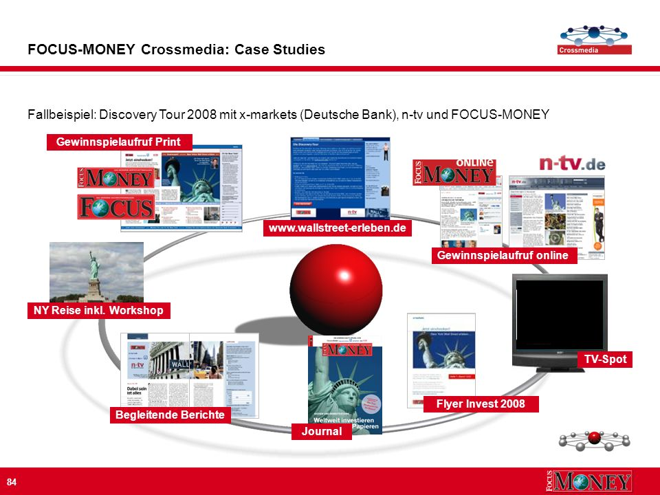 84 FOCUS-MONEY Crossmedia: Case Studies Fallbeispiel: Discovery Tour 2008 mit x-markets (Deutsche Bank), n-tv und FOCUS-MONEY Gewinnspielaufruf online Flyer Invest 2008 Journal Begleitende Berichte NY Reise inkl.