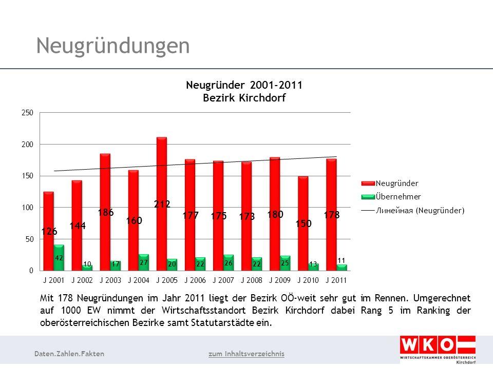 Daten.Zahlen.Fakten Demographischer Schnittpunkt Im Jahr 2010 war der Saldo der beiden Altersgruppen 0 – 15-Jährige und 50 – 65-Jährige fast ausgeglichen.