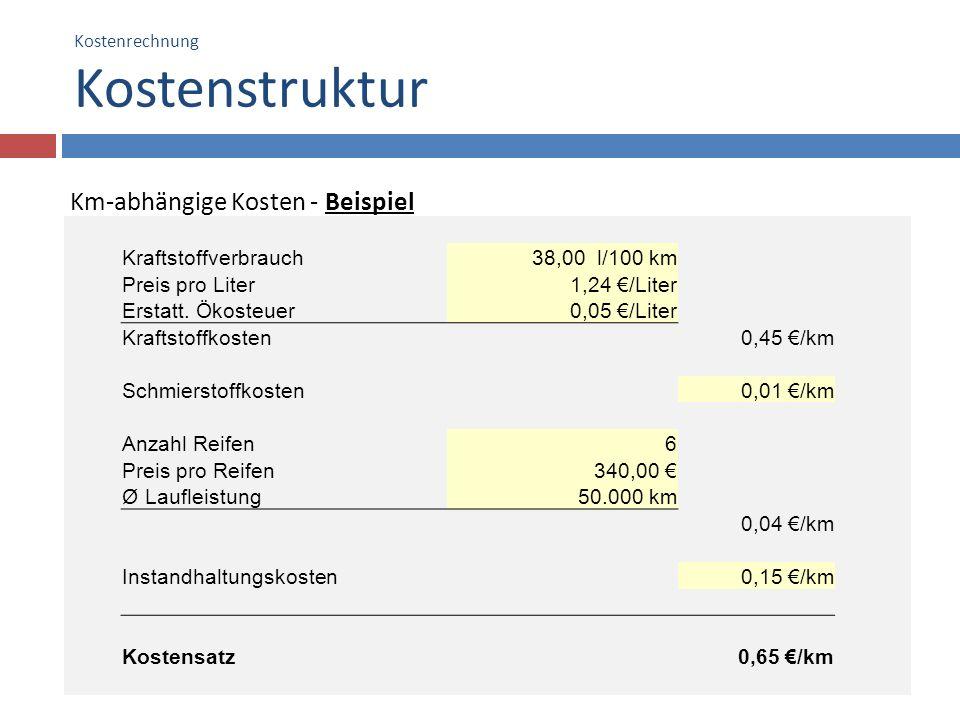 Kostenrechnung Kostenstruktur 10 Km-abhängige Kosten - Beispiel Kraftstoffverbrauch38,00 l/100 km Preis pro Liter1,24 /Liter Erstatt. Ökosteuer0,05 /L
