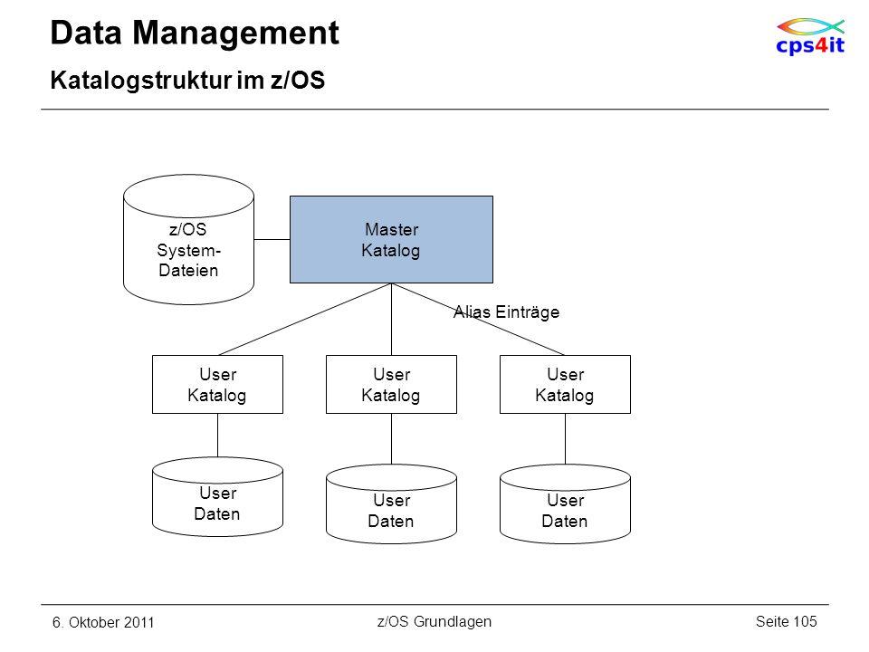 Data Management Katalogstruktur im z/OS 6. Oktober 2011Seite 105z/OS Grundlagen z/OS System- Dateien Master Katalog User Katalog User Katalog User Kat