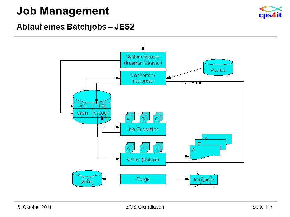 Job Management Ablauf eines Batchjobs – JES2 6. Oktober 2011Seite 117z/OS Grundlagen