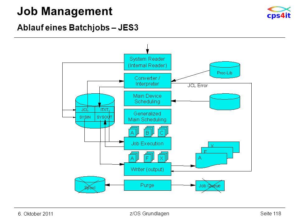 Job Management Ablauf eines Batchjobs – JES3 6. Oktober 2011Seite 118z/OS Grundlagen
