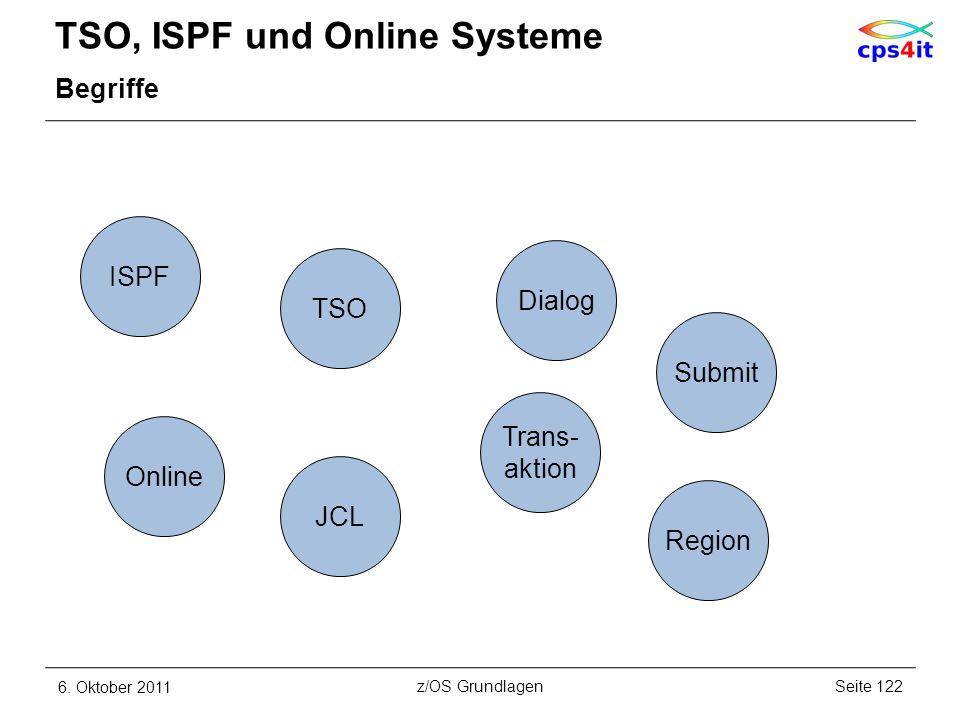 TSO, ISPF und Online Systeme Begriffe 6. Oktober 2011Seite 122z/OS Grundlagen TSO Dialog ISPF JCL Submit Online Trans- aktion Region