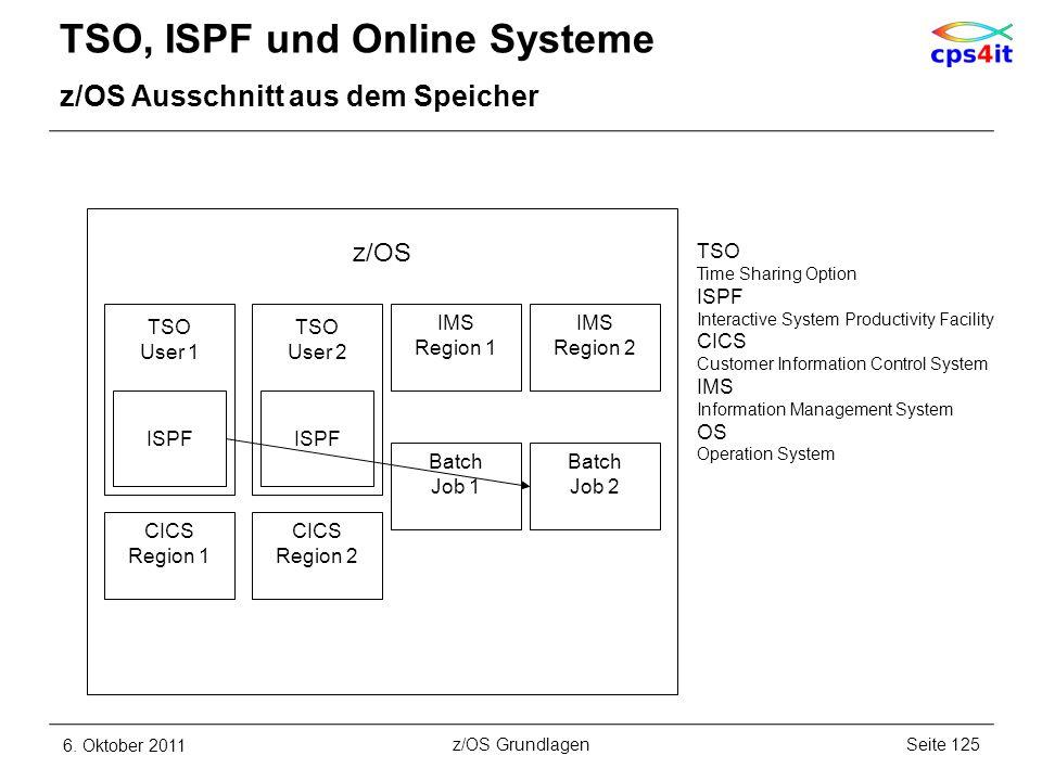 TSO, ISPF und Online Systeme z/OS Ausschnitt aus dem Speicher 6. Oktober 2011Seite 125z/OS Grundlagen z/OS TSO User 1 ISPF TSO User 2 ISPF IMS Region