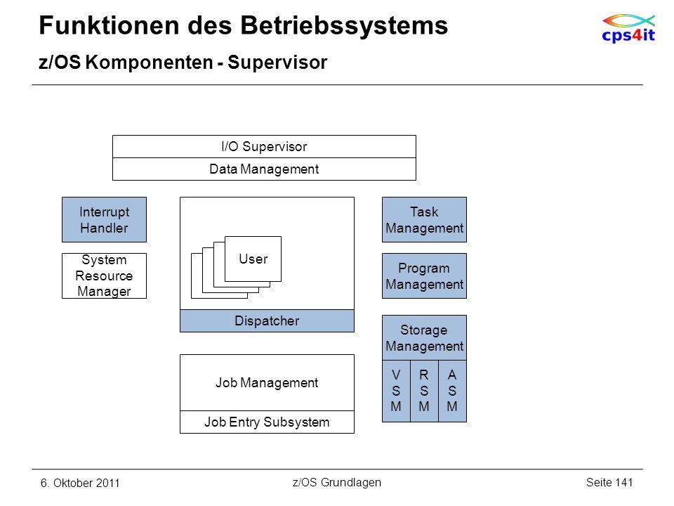 Funktionen des Betriebssystems z/OS Komponenten - Supervisor 6. Oktober 2011Seite 141z/OS Grundlagen I/O Supervisor Interrupt Handler Job Management D