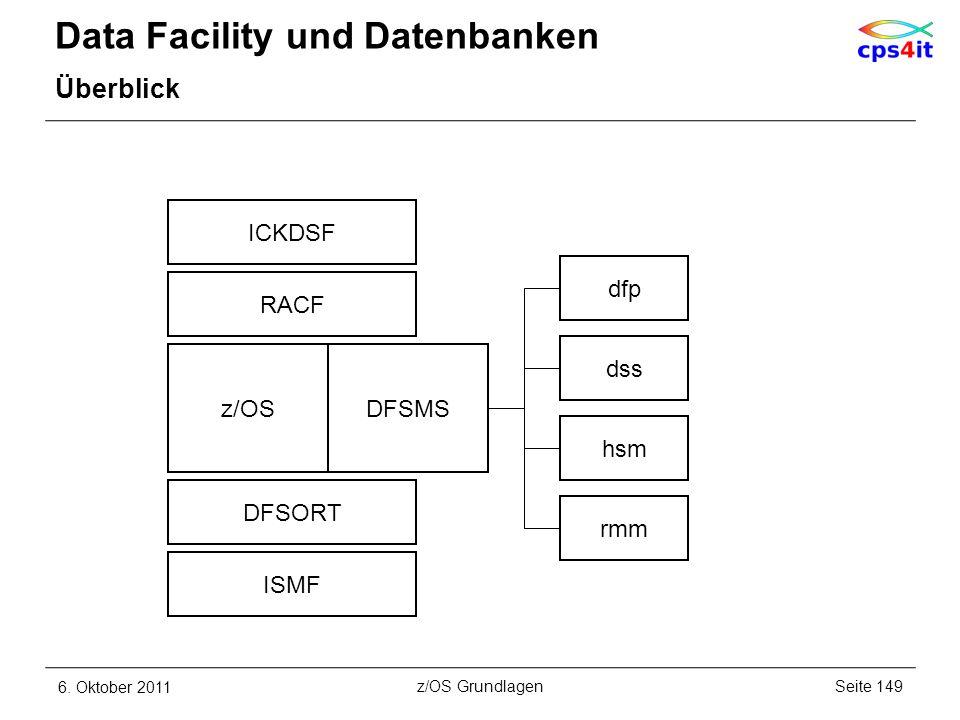 Data Facility und Datenbanken Überblick 6. Oktober 2011Seite 149z/OS Grundlagen ICKDSF RACF z/OS DFSORT ISMF DFSMS dss hsm dfp rmm