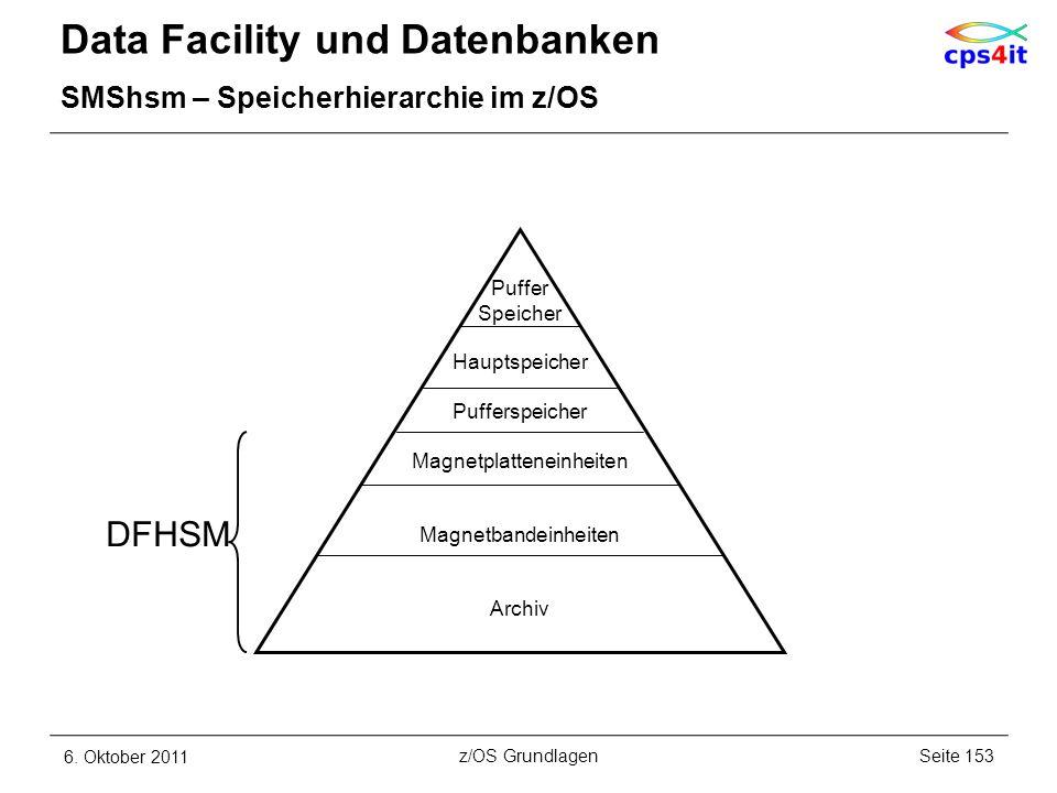 Data Facility und Datenbanken SMShsm – Speicherhierarchie im z/OS 6. Oktober 2011Seite 153z/OS Grundlagen Puffer Speicher Hauptspeicher Pufferspeicher
