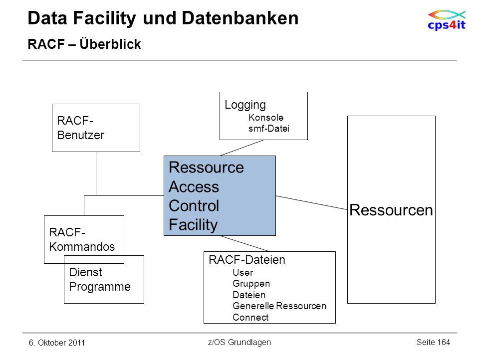 Data Facility und Datenbanken RACF – Überblick 6. Oktober 2011Seite 164z/OS Grundlagen Ressource Access Control Facility Ressourcen Logging Konsole sm