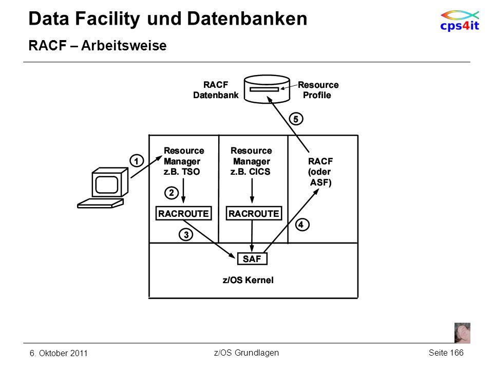 Data Facility und Datenbanken RACF – Arbeitsweise 6. Oktober 2011Seite 166z/OS Grundlagen