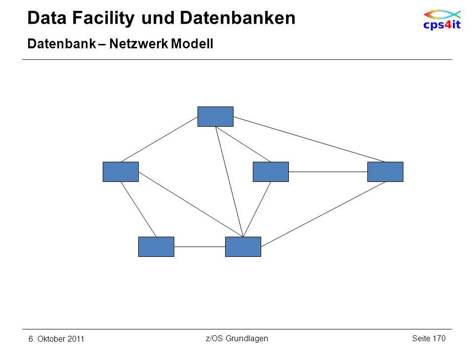 Data Facility und Datenbanken Datenbank – Netzwerk Modell 6. Oktober 2011Seite 170z/OS Grundlagen