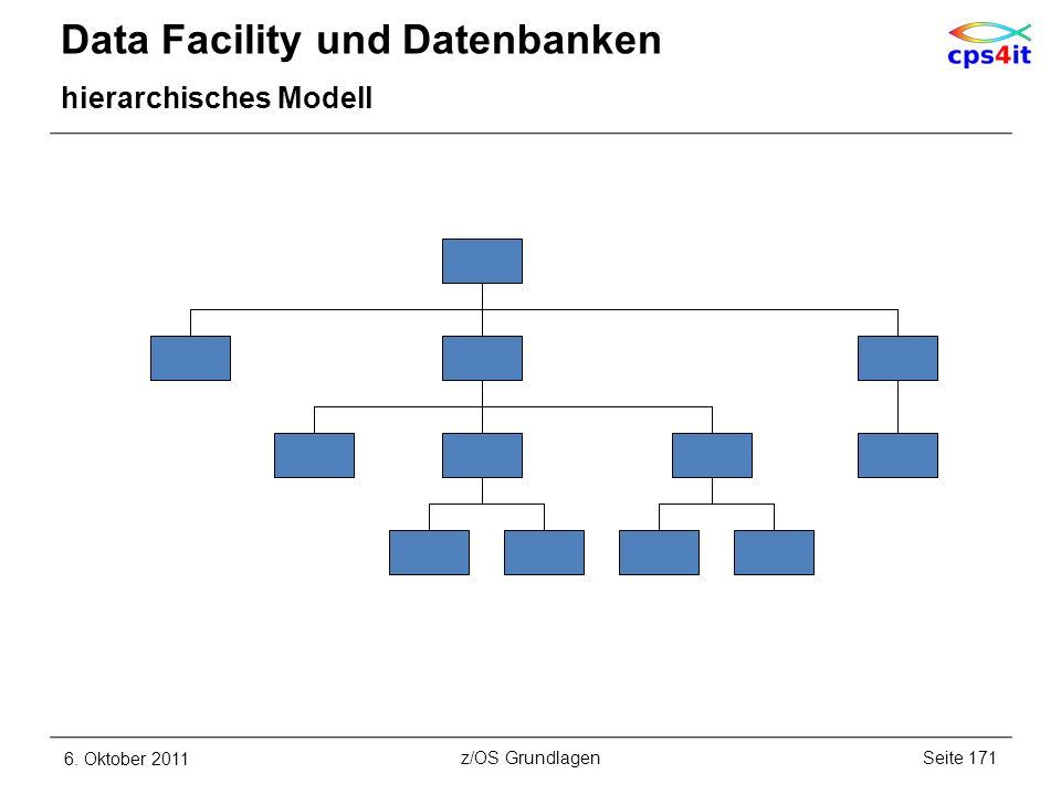 Data Facility und Datenbanken hierarchisches Modell 6. Oktober 2011Seite 171z/OS Grundlagen