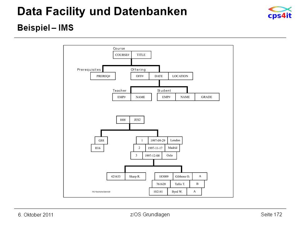 Data Facility und Datenbanken Beispiel – IMS 6. Oktober 2011Seite 172z/OS Grundlagen