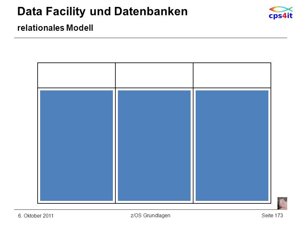 Data Facility und Datenbanken relationales Modell 6. Oktober 2011Seite 173z/OS Grundlagen