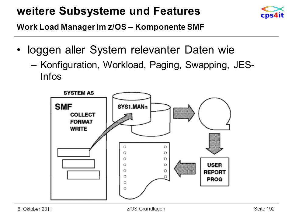 loggen aller System relevanter Daten wie –Konfiguration, Workload, Paging, Swapping, JES- Infos weitere Subsysteme und Features Work Load Manager im z