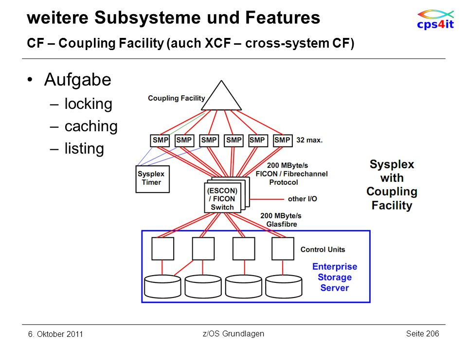 weitere Subsysteme und Features CF – Coupling Facility (auch XCF – cross-system CF) Aufgabe –locking –caching –listing 6. Oktober 2011Seite 206z/OS Gr