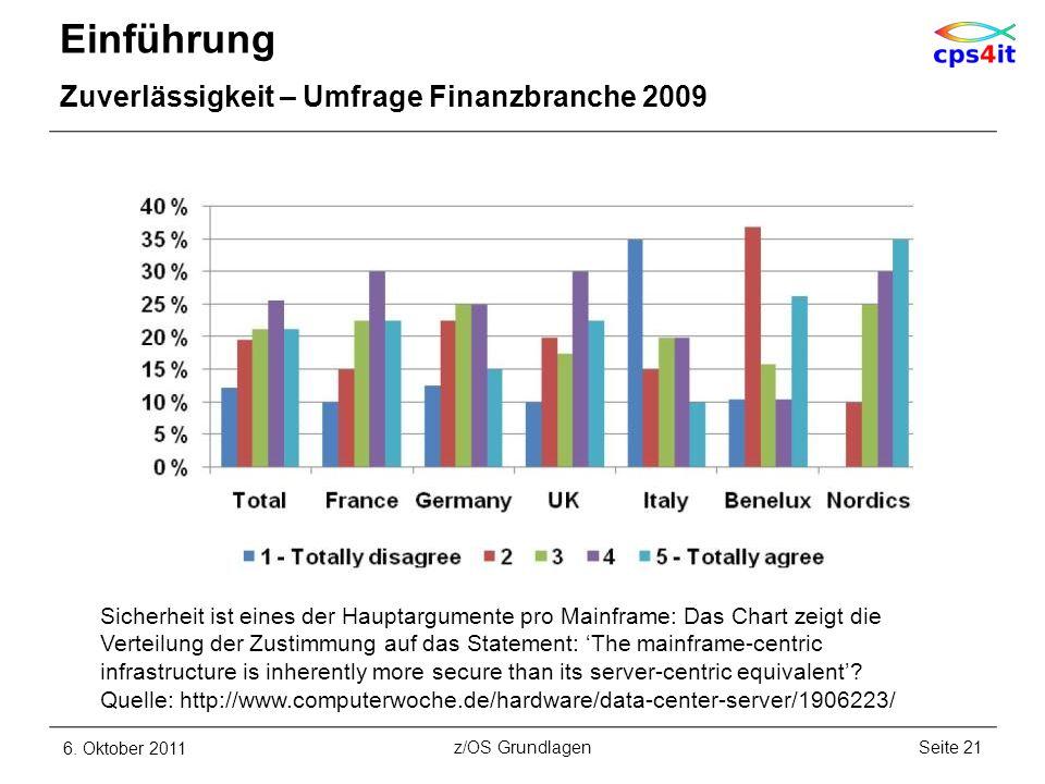 Einführung Zuverlässigkeit – Umfrage Finanzbranche 2009 6. Oktober 2011Seite 21z/OS Grundlagen Sicherheit ist eines der Hauptargumente pro Mainframe: