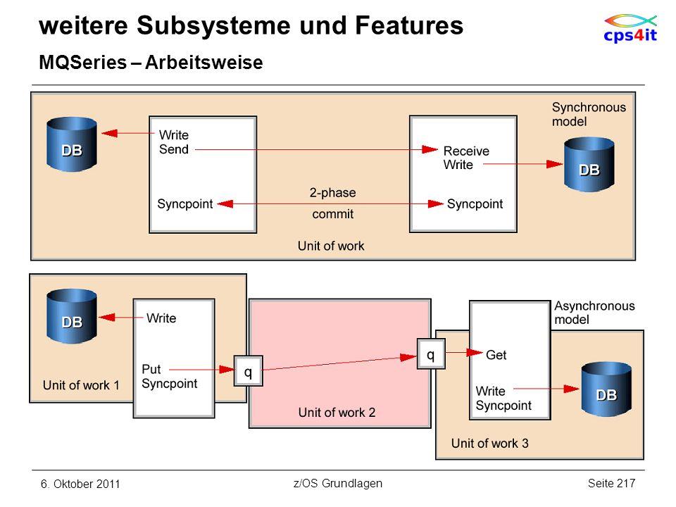 weitere Subsysteme und Features MQSeries – Arbeitsweise 6. Oktober 2011Seite 217z/OS Grundlagen