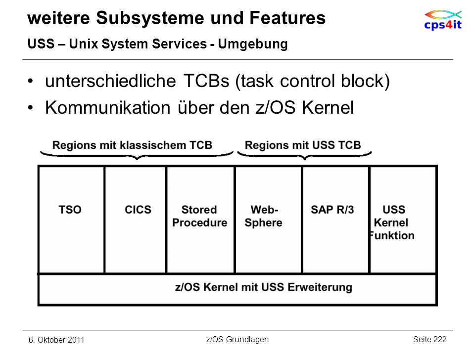 weitere Subsysteme und Features USS – Unix System Services - Umgebung unterschiedliche TCBs (task control block) Kommunikation über den z/OS Kernel 6.
