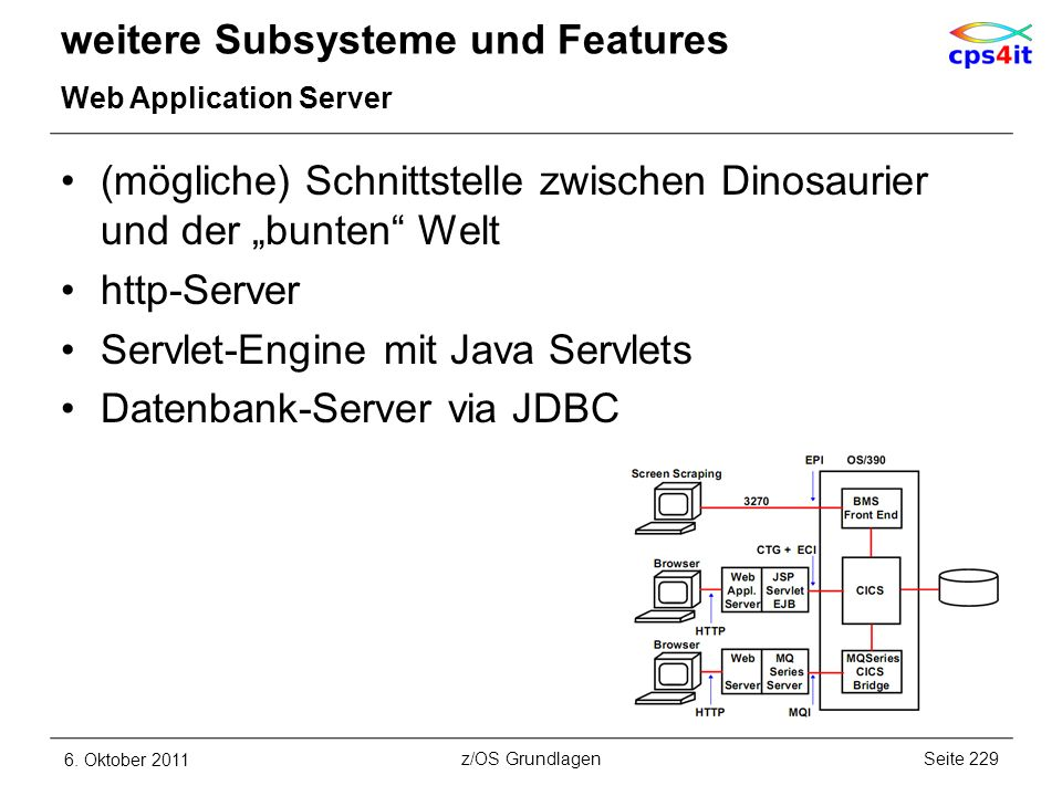 weitere Subsysteme und Features Web Application Server (mögliche) Schnittstelle zwischen Dinosaurier und der bunten Welt http-Server Servlet-Engine mi