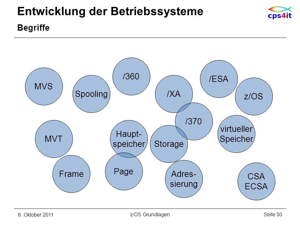 Entwicklung der Betriebssysteme Begriffe 6. Oktober 2011Seite 50z/OS Grundlagen Haupt- speicher /360 virtueller Speicher Adres- sierung z/OS Frame MVT