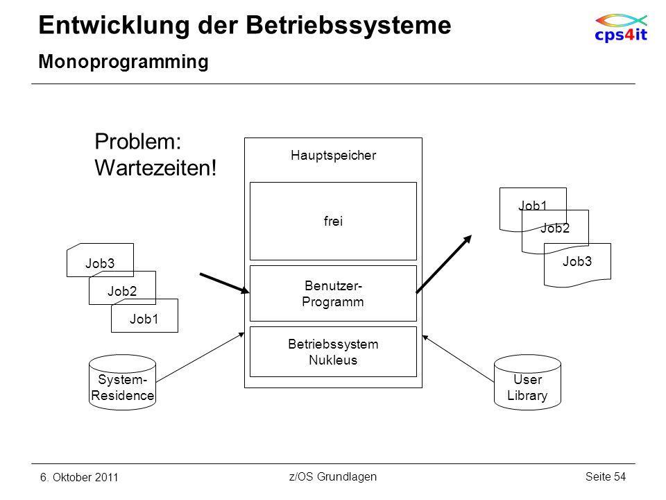 Entwicklung der Betriebssysteme Monoprogramming 6. Oktober 2011Seite 54z/OS Grundlagen Hauptspeicher Benutzer- Programm Betriebssystem Nukleus Job3 Sy