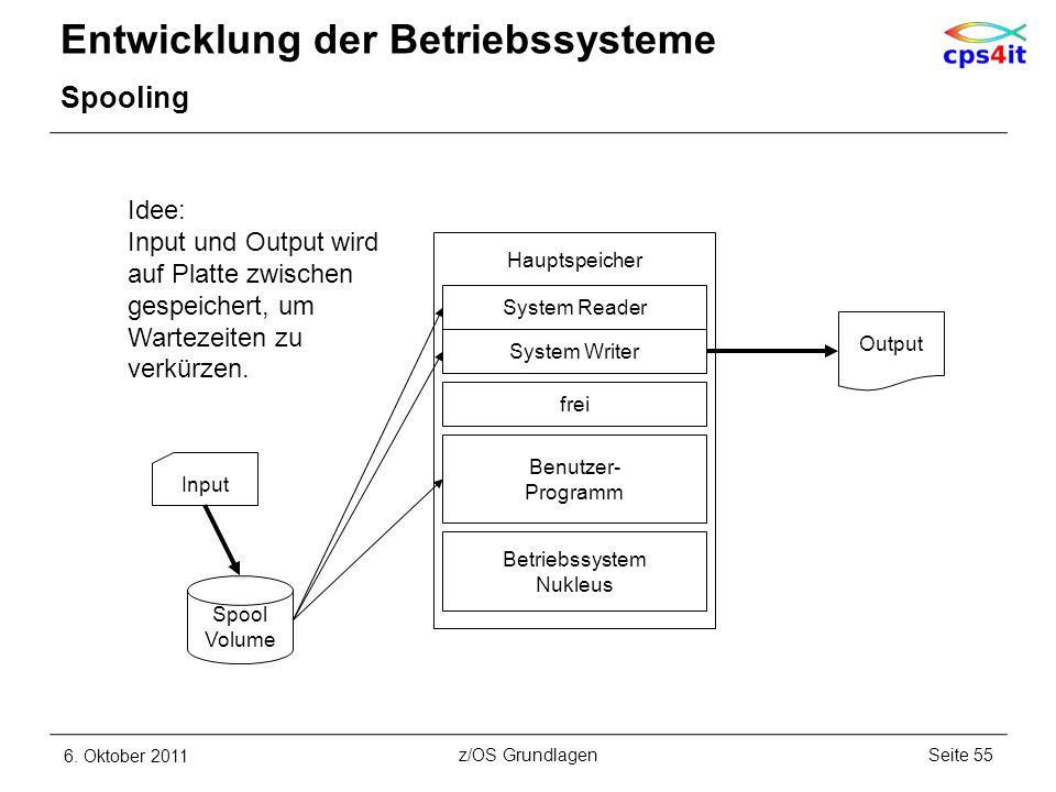 Entwicklung der Betriebssysteme Spooling 6. Oktober 2011Seite 55z/OS Grundlagen Hauptspeicher Benutzer- Programm Betriebssystem Nukleus Input Spool Vo