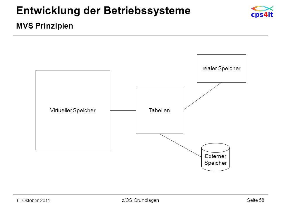 Entwicklung der Betriebssysteme MVS Prinzipien 6. Oktober 2011Seite 58z/OS Grundlagen Virtueller Speicher Tabellen Externer Speicher realer Speicher
