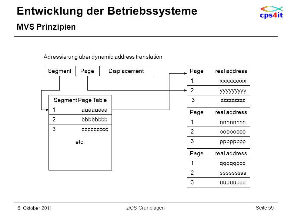 Entwicklung der Betriebssysteme MVS Prinzipien 6. Oktober 2011Seite 59z/OS Grundlagen Segment Adressierung über dynamic address translation PageDispla