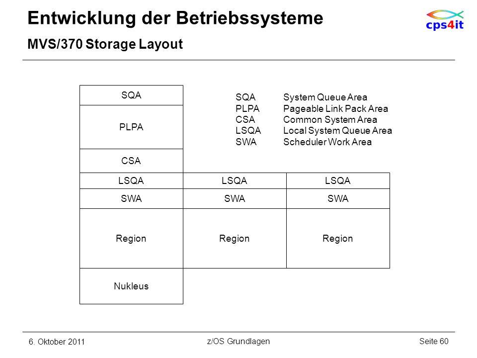 Entwicklung der Betriebssysteme MVS/370 Storage Layout 6. Oktober 2011Seite 60z/OS Grundlagen SQA PLPA CSA LSQA SWA Region Nukleus LSQA SWA Region LSQ