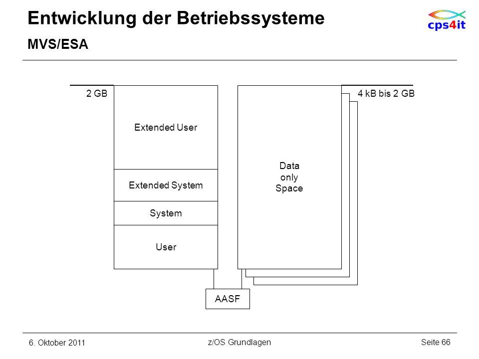Entwicklung der Betriebssysteme MVS/ESA 6. Oktober 2011Seite 66z/OS Grundlagen Extended User Extended System System User Data only Space 2 GB4 kB bis