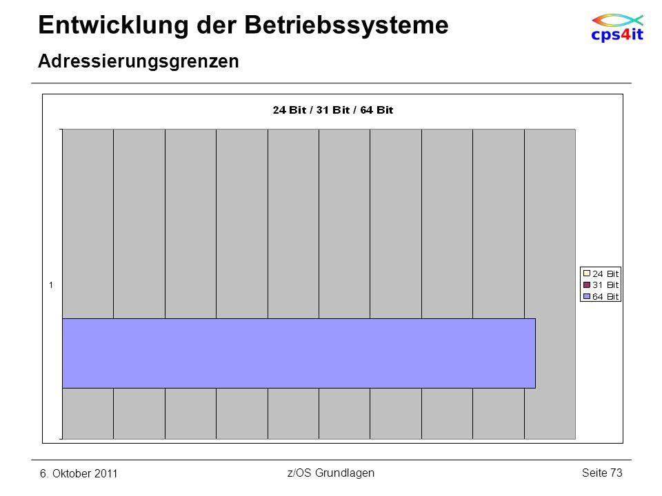 Entwicklung der Betriebssysteme Adressierungsgrenzen 6. Oktober 2011Seite 73z/OS Grundlagen