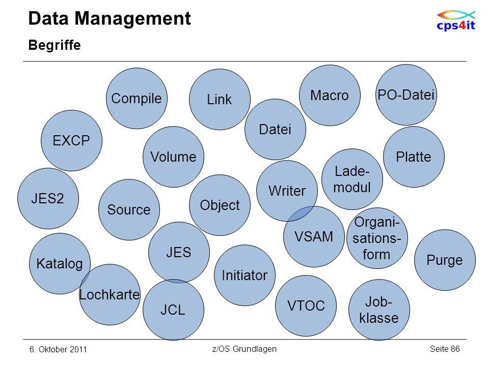 Data Management Begriffe 6. Oktober 2011Seite 86z/OS Grundlagen VolumePlatte Datei Organi- sations- form EXCP PO-Datei VSAM Katalog VTOC Link Macro Co