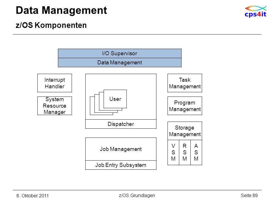 Data Management z/OS Komponenten 6. Oktober 2011Seite 89z/OS Grundlagen I/O Supervisor Interrupt Handler Job Management Data Management System Resourc