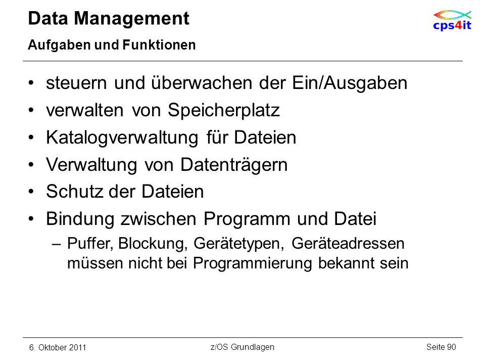 Data Management Aufgaben und Funktionen steuern und überwachen der Ein/Ausgaben verwalten von Speicherplatz Katalogverwaltung für Dateien Verwaltung v