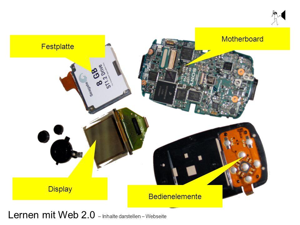 Lernen mit Web 2.0 – Inhalte darstellen – Webseite Bedienelemente Display Festplatte Motherboard