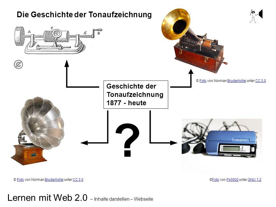Lernen mit Web 2.0 – Inhalte darstellen – Webseite Die Geschichte der Tonaufzeichnung Geschichte der Tonaufzeichnung 1877 - heute ©Foto von Fir0002 un