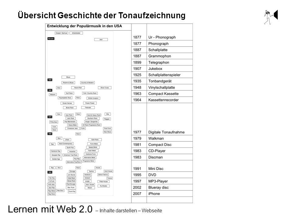 Lernen mit Web 2.0 – Inhalte darstellen – Webseite Übersicht Geschichte der Tonaufzeichnung