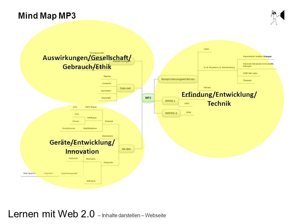 Lernen mit Web 2.0 – Inhalte darstellen – Webseite Mind Map MP3 Auswirkungen/Gesellschaft/ Gebrauch/Ethik Erfindung/Entwicklung/ Technik Geräte/Entwic