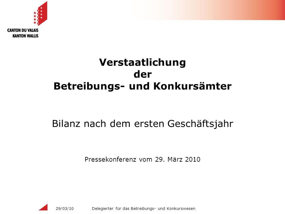 Delegierter für das Betreibungs- und Konkurswesen29/03/10 Verstaatlichung der Betreibungs- und Konkursämter Bilanz nach dem ersten Geschäftsjahr Pressekonferenz vom 29.