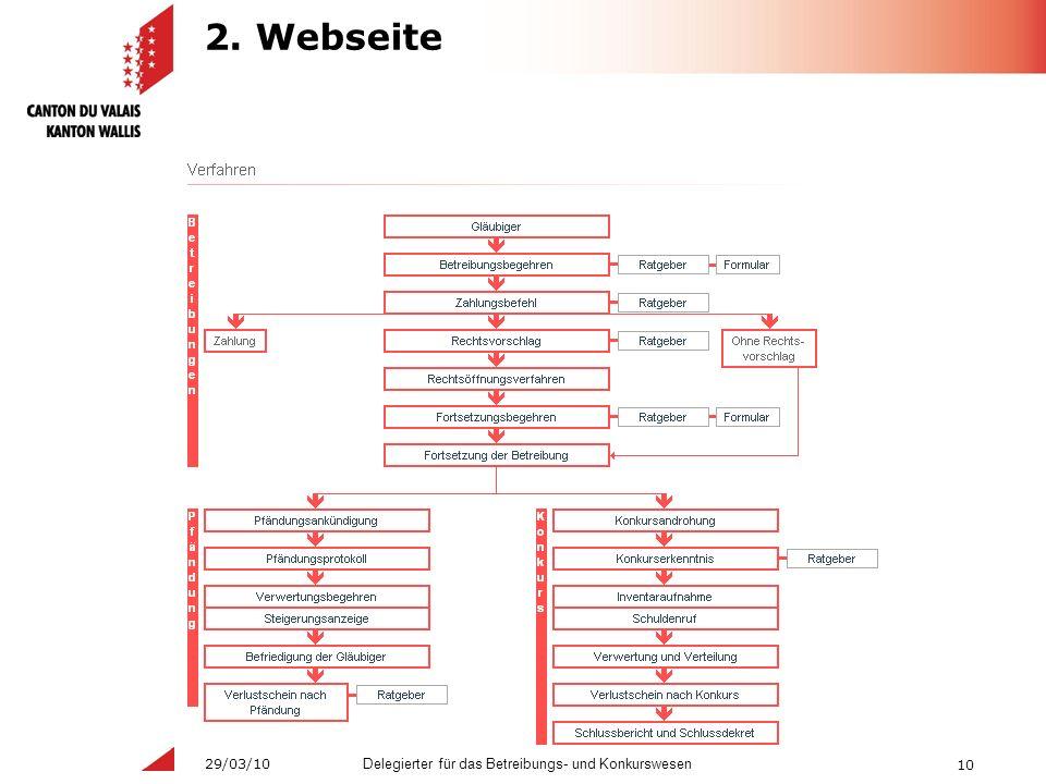 10 Delegierter für das Betreibungs- und Konkurswesen 29/03/10 2. Webseite