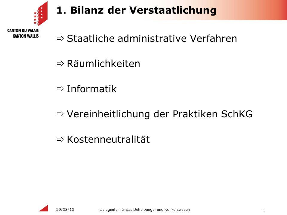 4 Delegierter für das Betreibungs- und Konkurswesen 29/03/10 1.