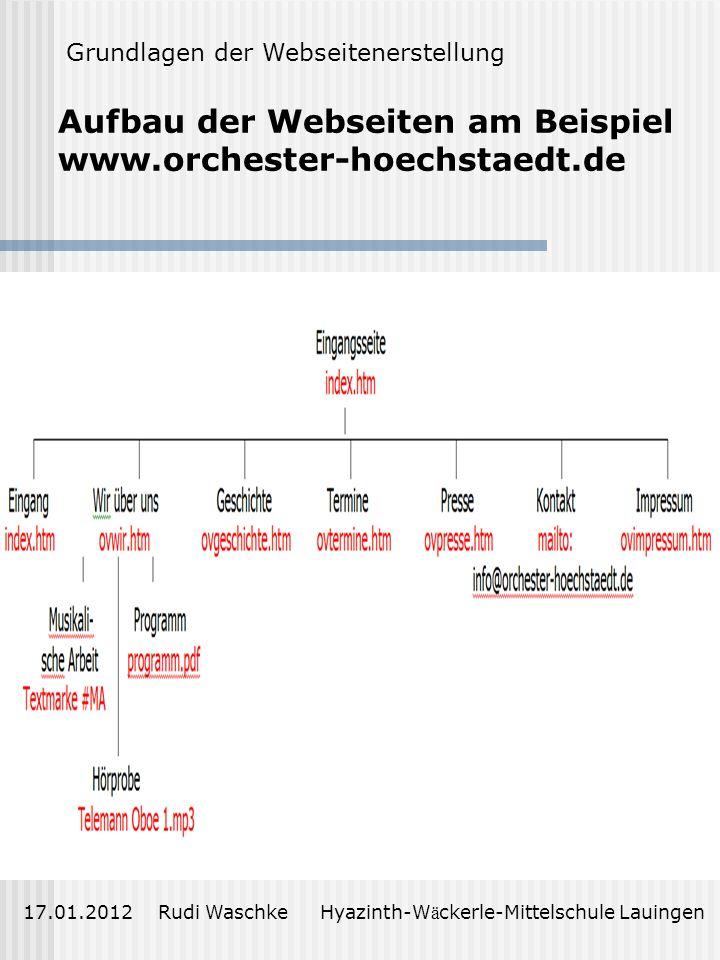Aufbau der Webseiten am Beispiel www.orchester-hoechstaedt.de 17.01.2012 Rudi Waschke Hyazinth-W ä ckerle-Mittelschule Lauingen Grundlagen der Webseitenerstellung
