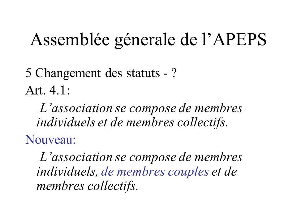 Assemblée génerale de lAPEPS Sponsoring für die Tagung: Ambassade de la France en Suisse: CHF 1000.00 IRDP:CHF 500.00 VALS/ASLA:CHF 500.00 Migros:CHF 1000.00 Privat:CHF 1000.00 Geschätzte Einnahmen:CHF 4000.00 Geschätzte Kosten: CHF 12000.00