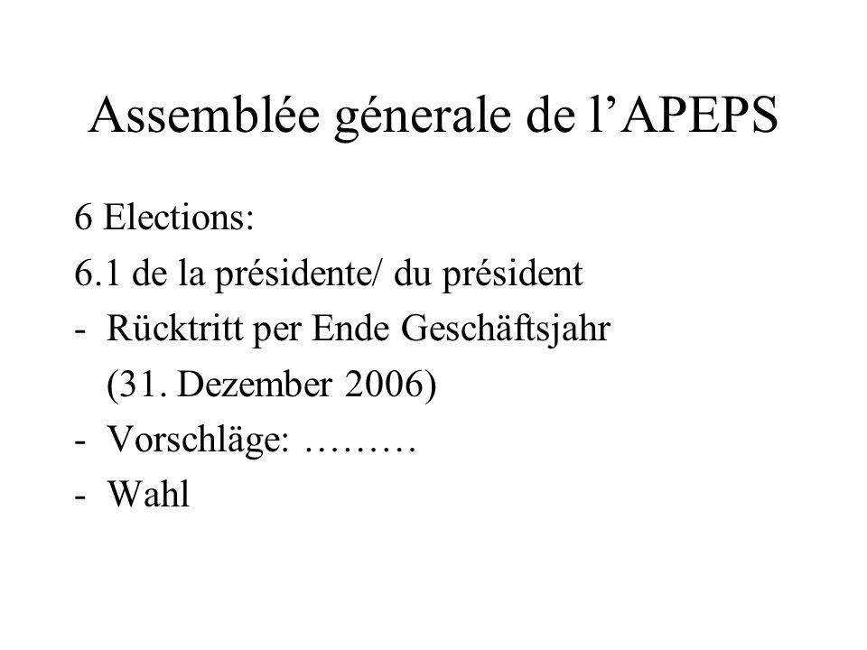 Assemblée génerale de lAPEPS 5 Changement des statuts - ? Art. 4.1: Lassociation se compose de membres individuels et de membres collectifs. Nouveau: