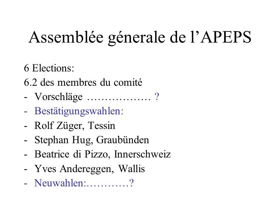 Assemblée génerale de lAPEPS 6 Elections: 6.1 de la présidente/ du président -Rücktritt per Ende Geschäftsjahr (31. Dezember 2006) -Vorschläge: ……… -W