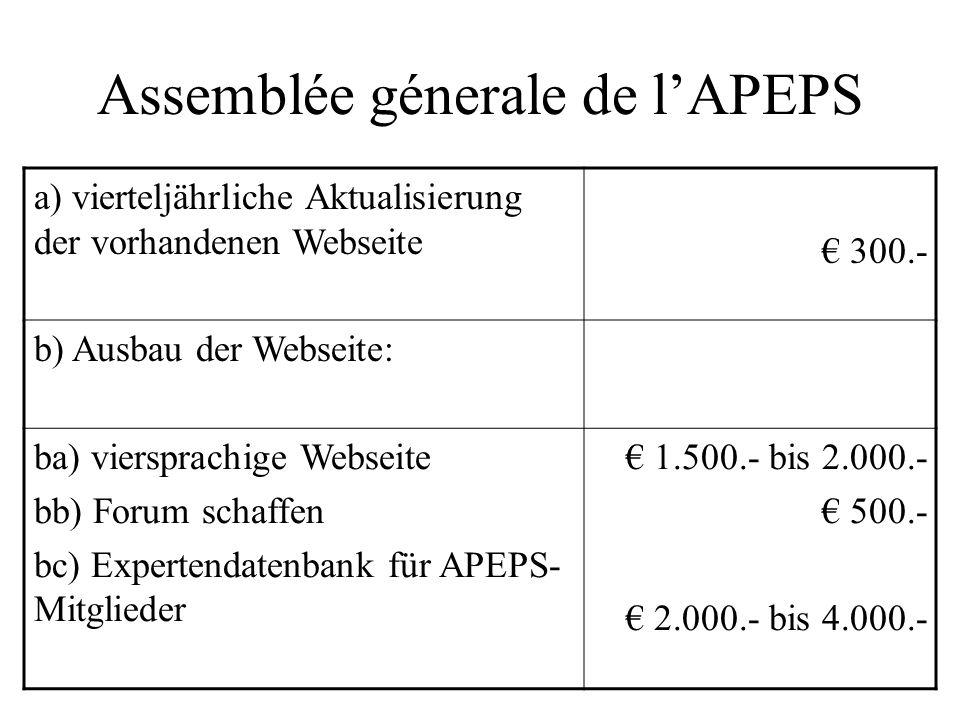 Assemblée génerale de lAPEPS 7 Discussion des projets: -Rücktritt Bernhard Giger als Webmaster -Projekt Homepage/Datenbank: -Kostenvoranschlag Sebastian Graach, Weblearn.de:
