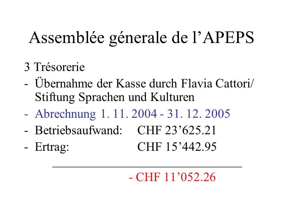 Assemblée génerale de lAPEPS 2 Rapport annuel des membres du comité 2.1 Ticino 2.2 Graubünden/ Ostschweiz 2.3 Zentralschweiz 2.4 Bern 2.5 Genf 2.6 Wal