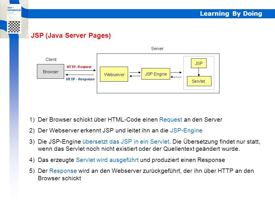 Learning By Doing JSP (Java Server Pages) 1)Der Browser schickt über HTML-Code einen Request an den Server 2)Der Webserver erkennt JSP und leitet ihn an die JSP-Engine 3)Die JSP-Engine übersetzt das JSP in ein Servlet.
